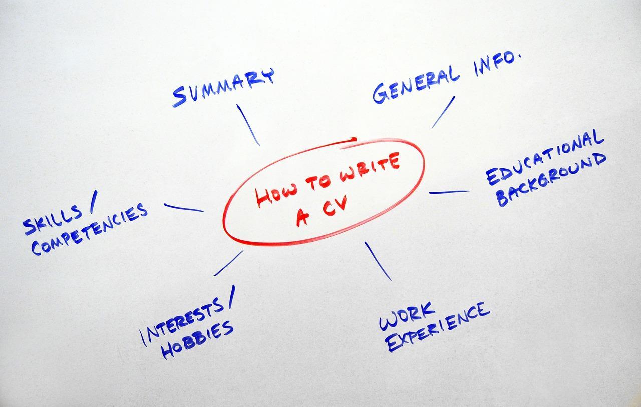 Resume flow chart